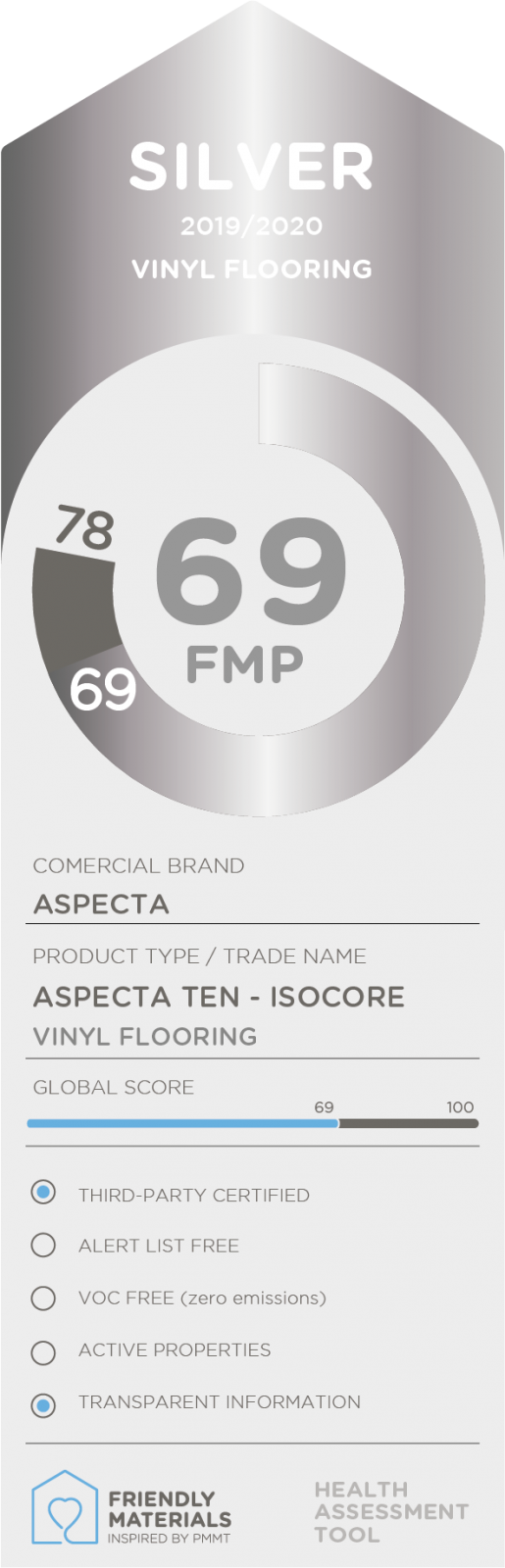 Aspecta Ten - Isocore silver 69