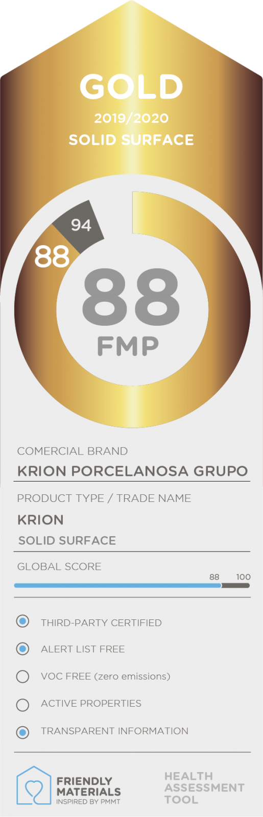 Krion gold 88