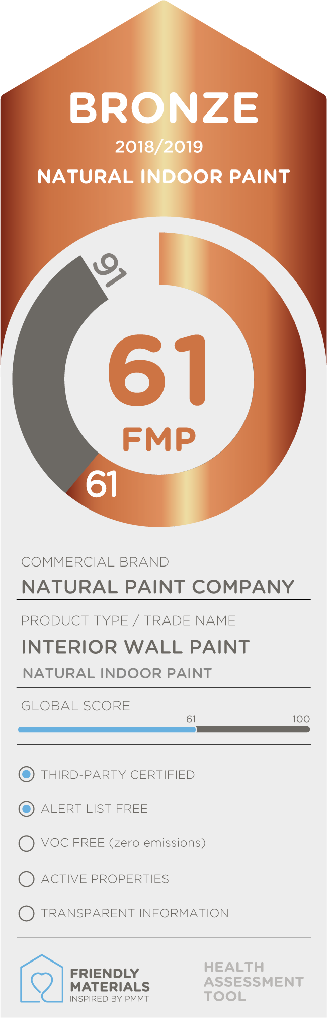 Interior Wall Paint bronze 61