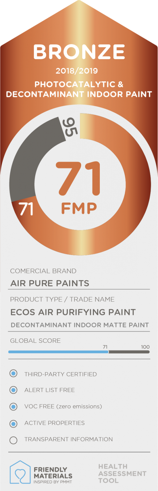 Ecos Air Purifying Paint bronze 71