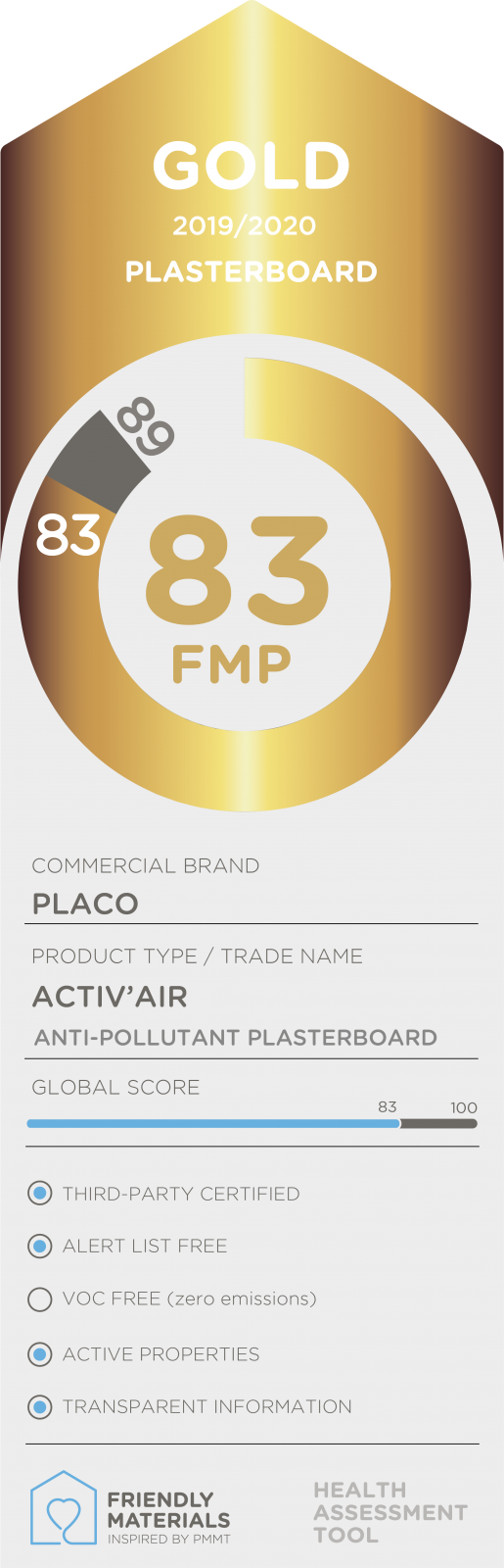 Placo Activ'Air gold 83